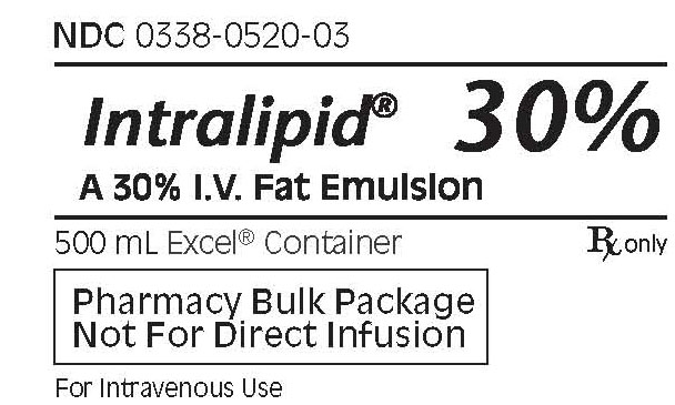 Intralipid Infusion Erfolg