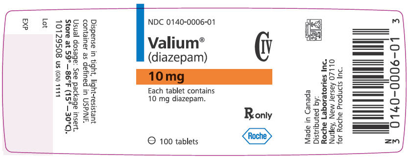diazepam 2mg for depression