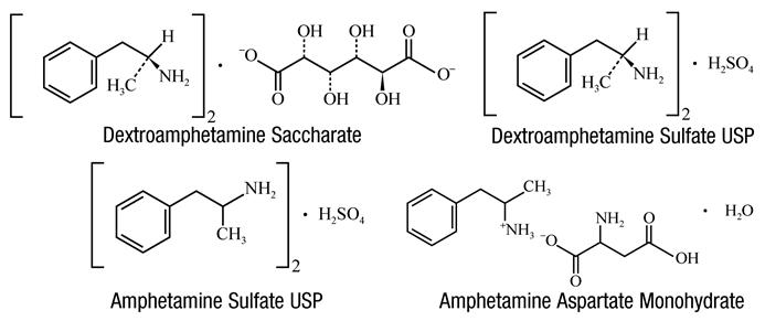 What is dextroamphetamine 10 mg