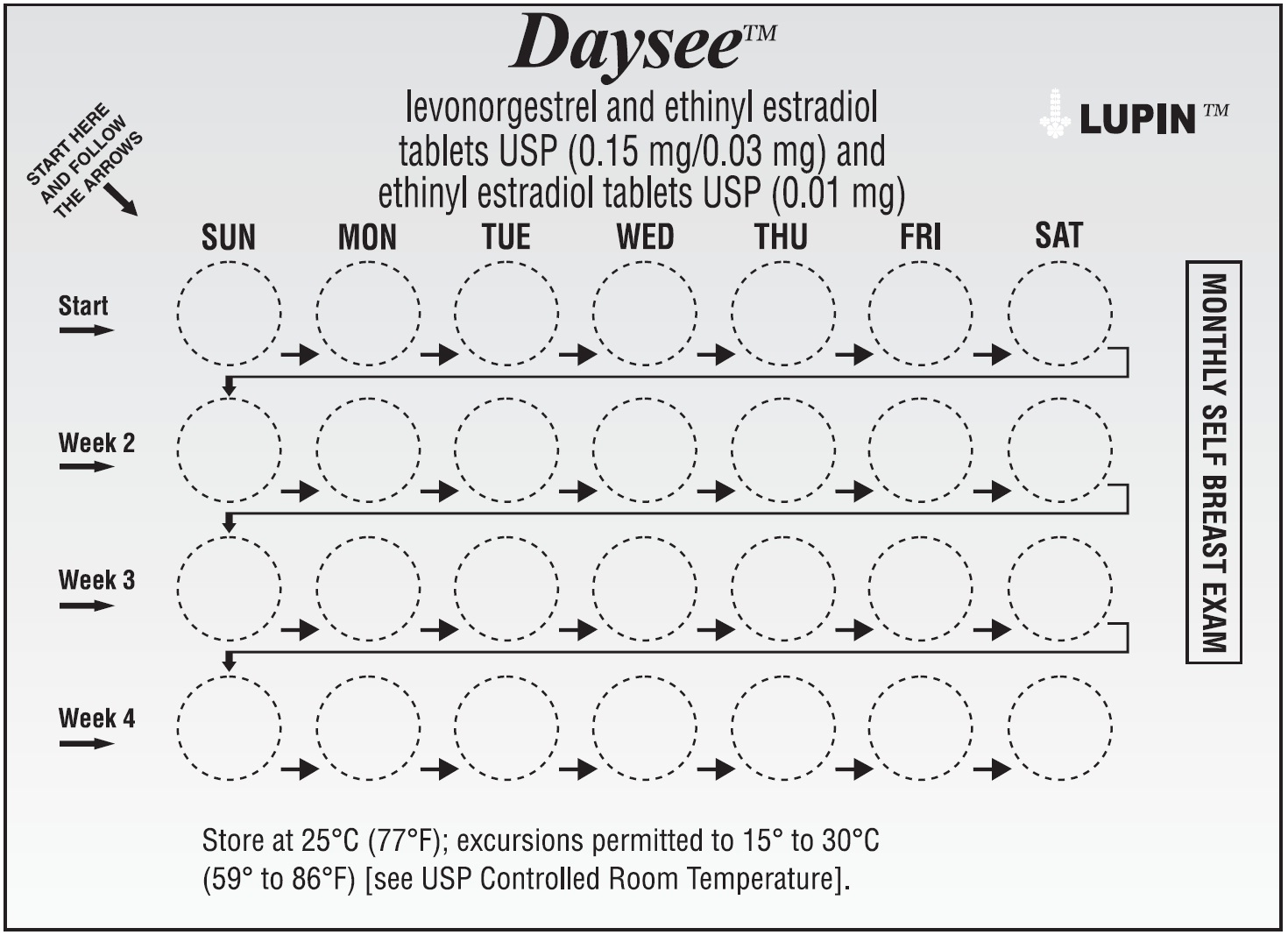 Daysee By Lupin Pharmaceuticals Inc