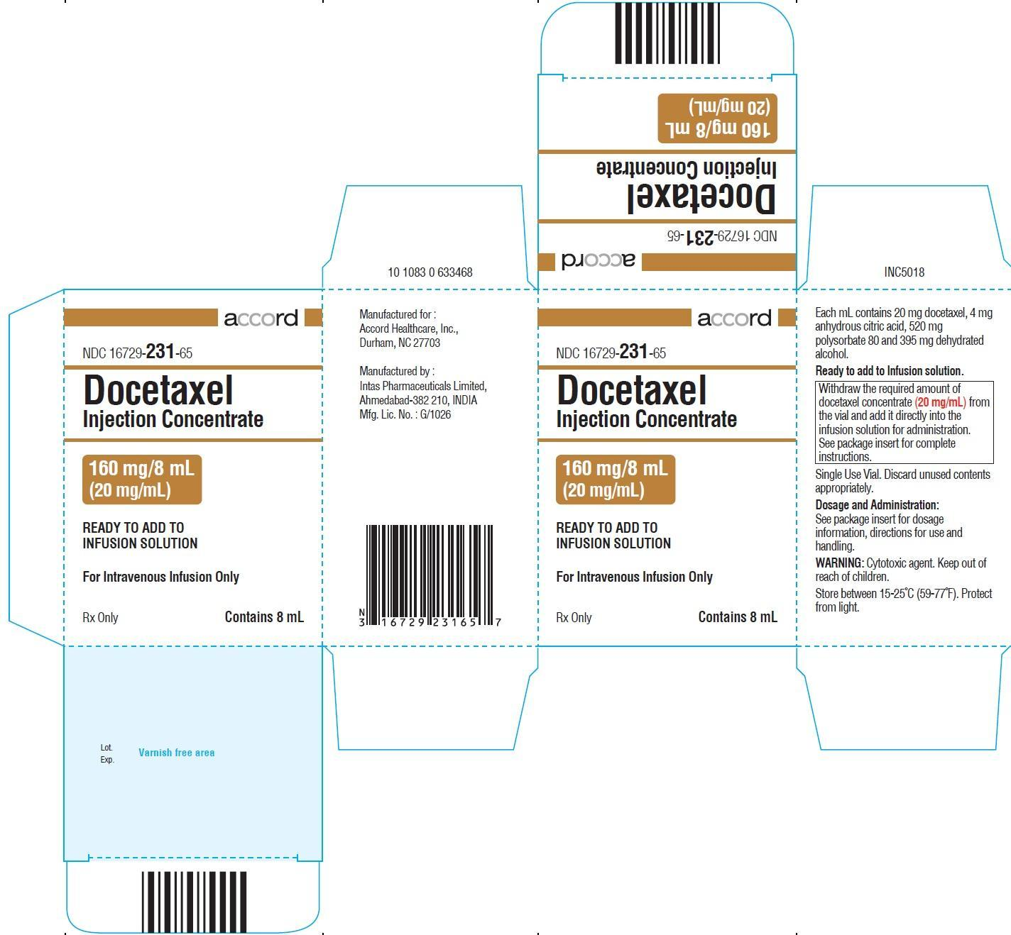 PACKAGE LABEL-PRINCIPAL DISPLAY PANEL - One-vial formulation (Injection Concentrate)- Single Use