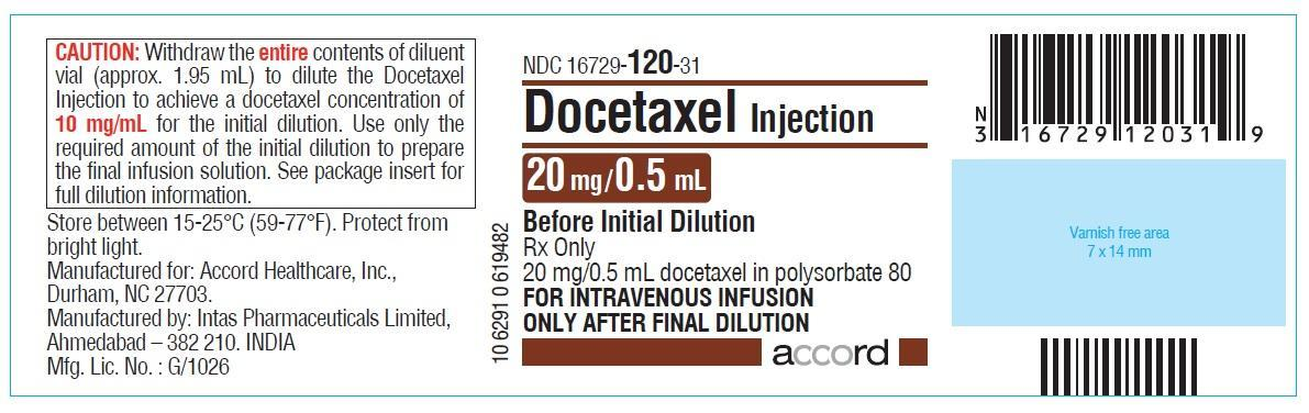 PACKAGE LABEL-PRINCIPAL DISPLAY PANEL - 20 mg/05 - Before Initial Dilution