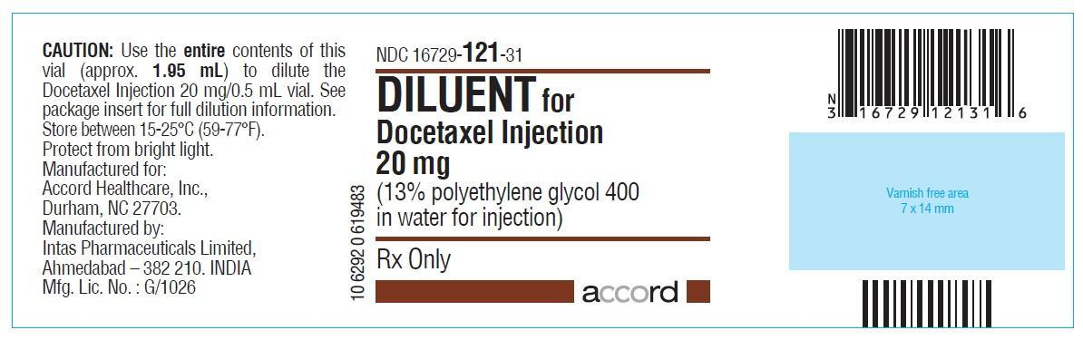PACKAGE LABEL-PRINCIPAL DISPLAY PANEL - 20 mg-Diluent