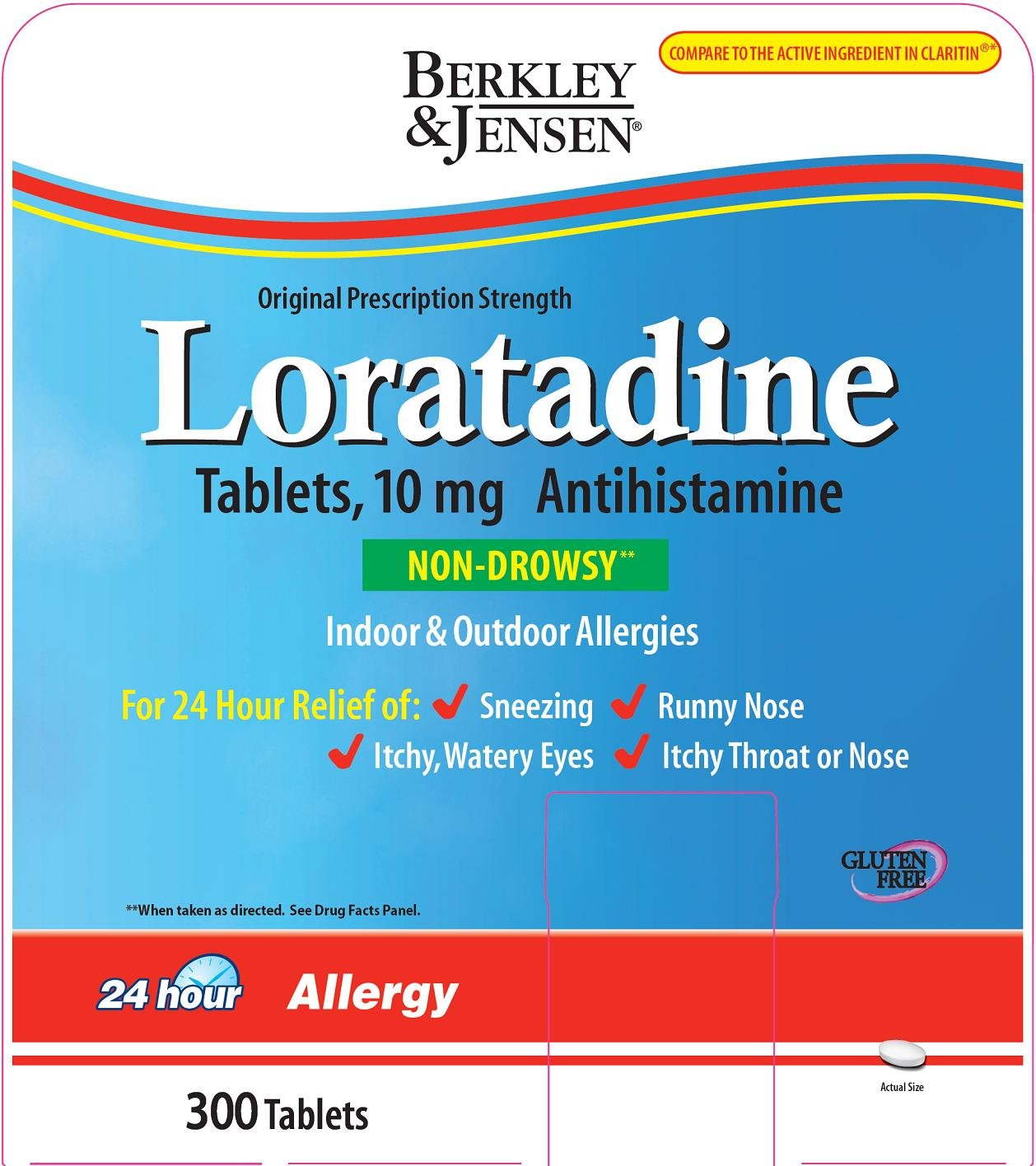 Description of the drug Loratadin. Indications for use