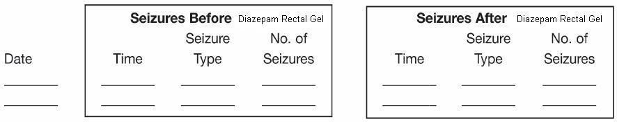 diazepam rectal gel delivery system