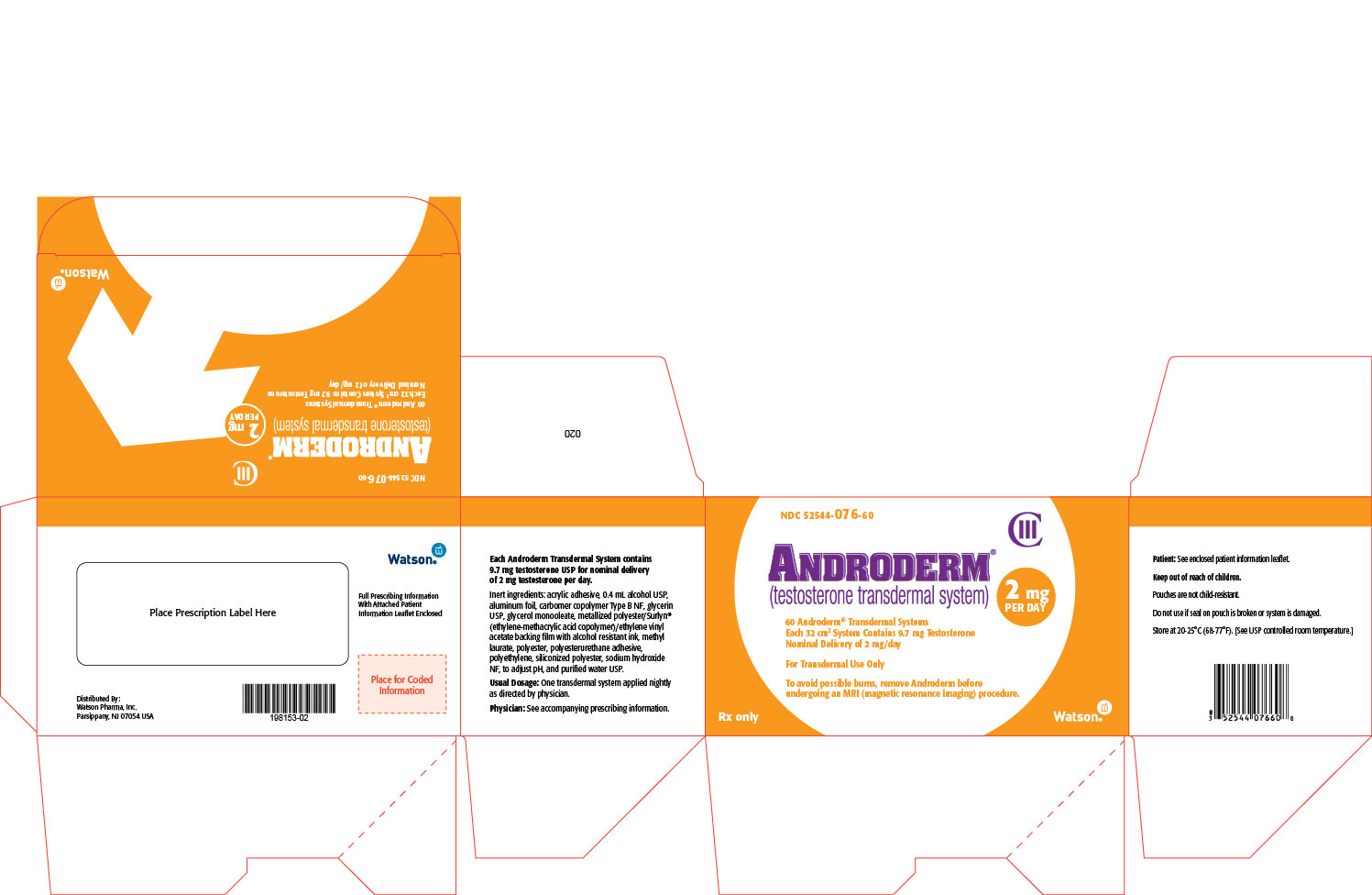 androderm patch effectiveness